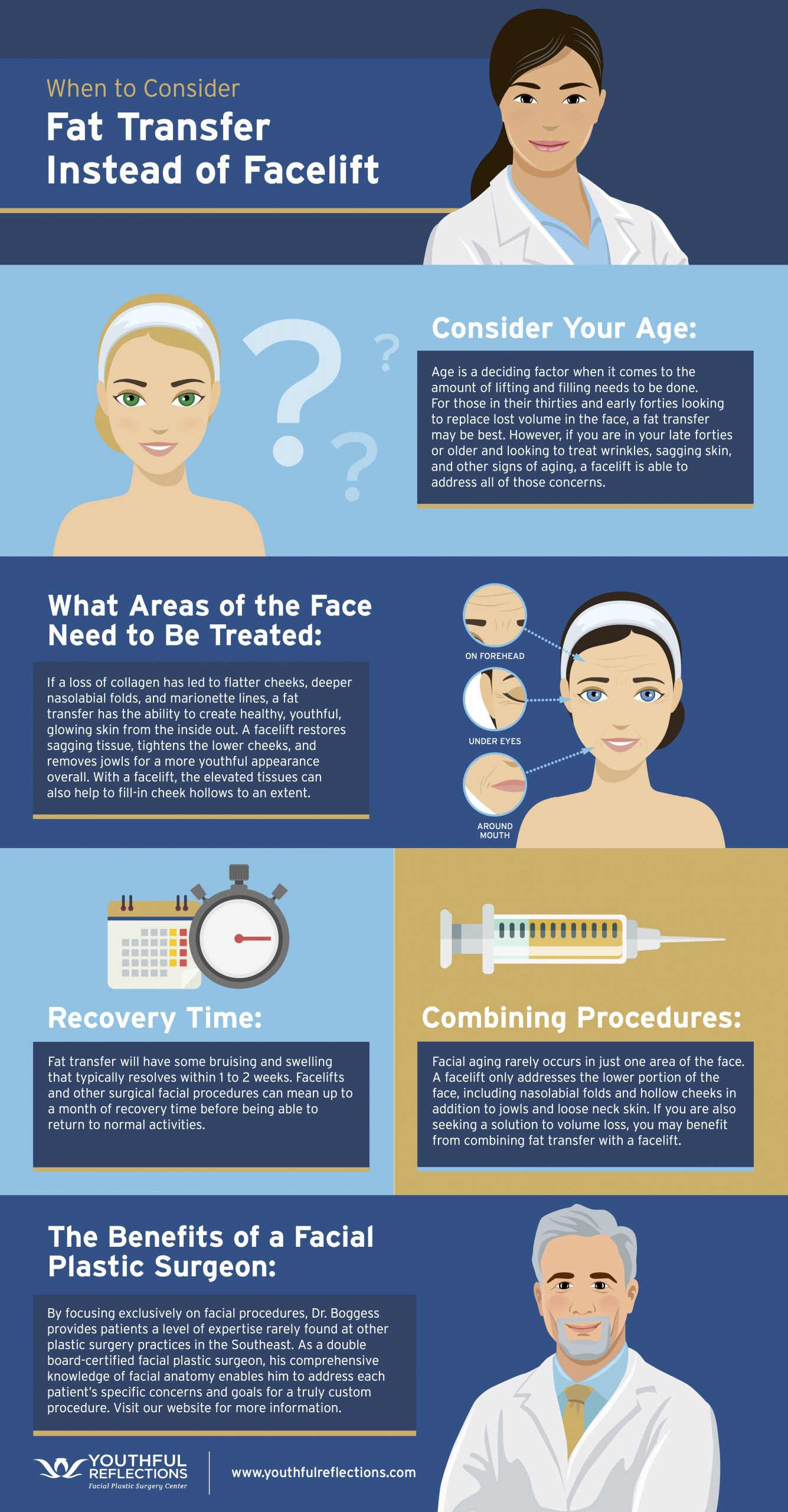 When to consider fat transfer instead of facelift infographic
